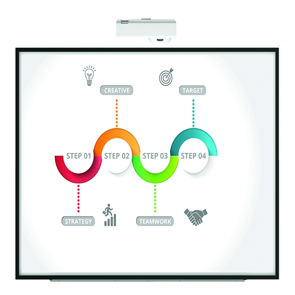 Bi-Office iRED 200 Interactive Whiteboard 88 Inch IWB170703 | BQ12390